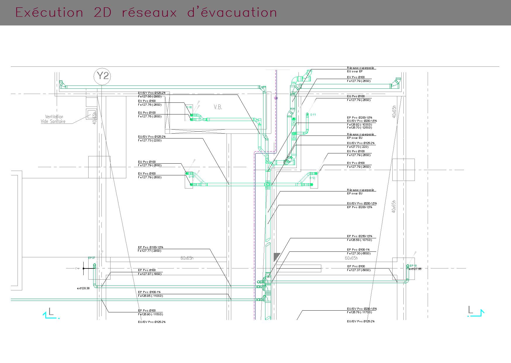 Plan d'exécution en 2D d'un réseau d'évacuation