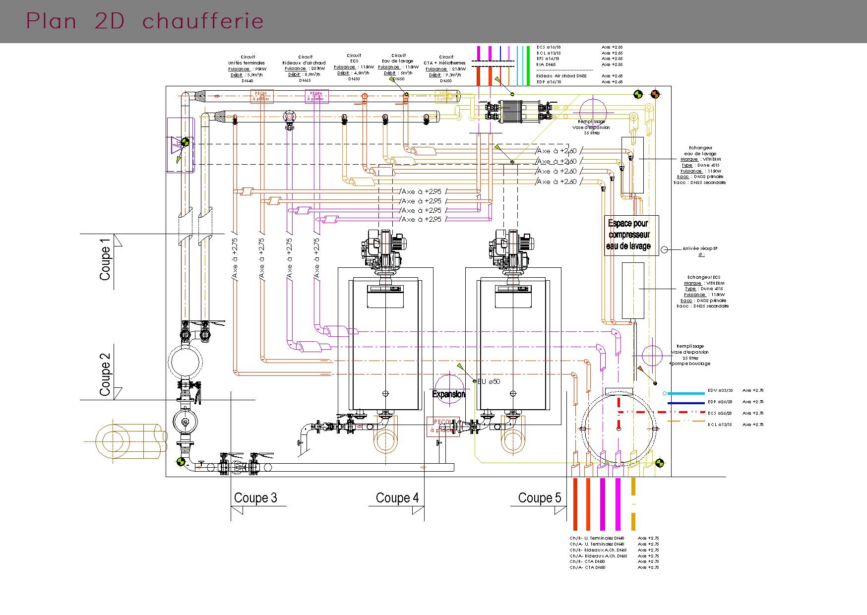 Chaufferie : Plan 2D et coupes