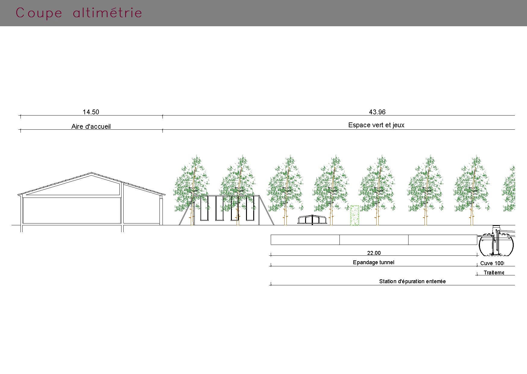 Espace vert et aire d'accueil : plans pour un camping