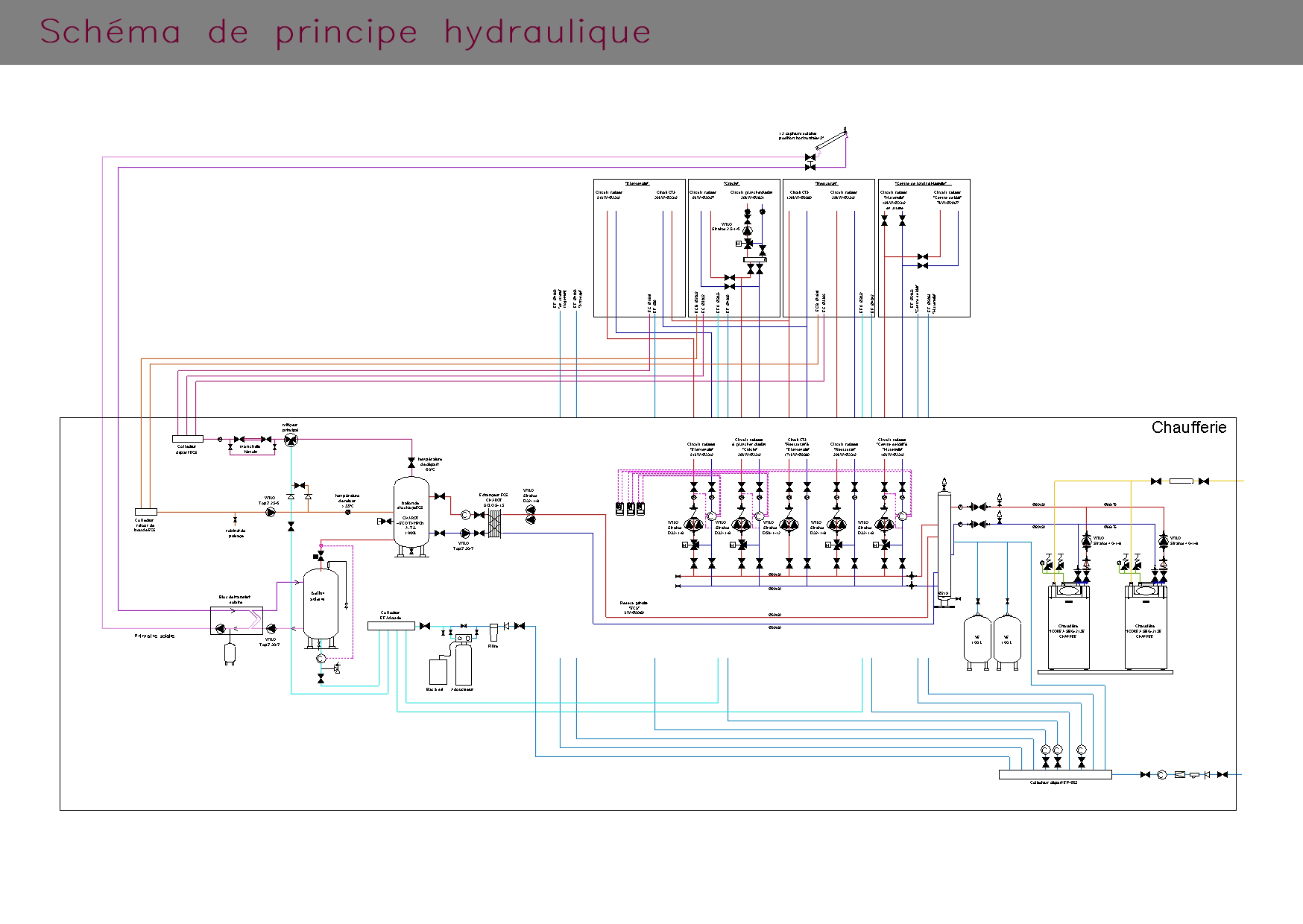 Schéma de principe hydraulique