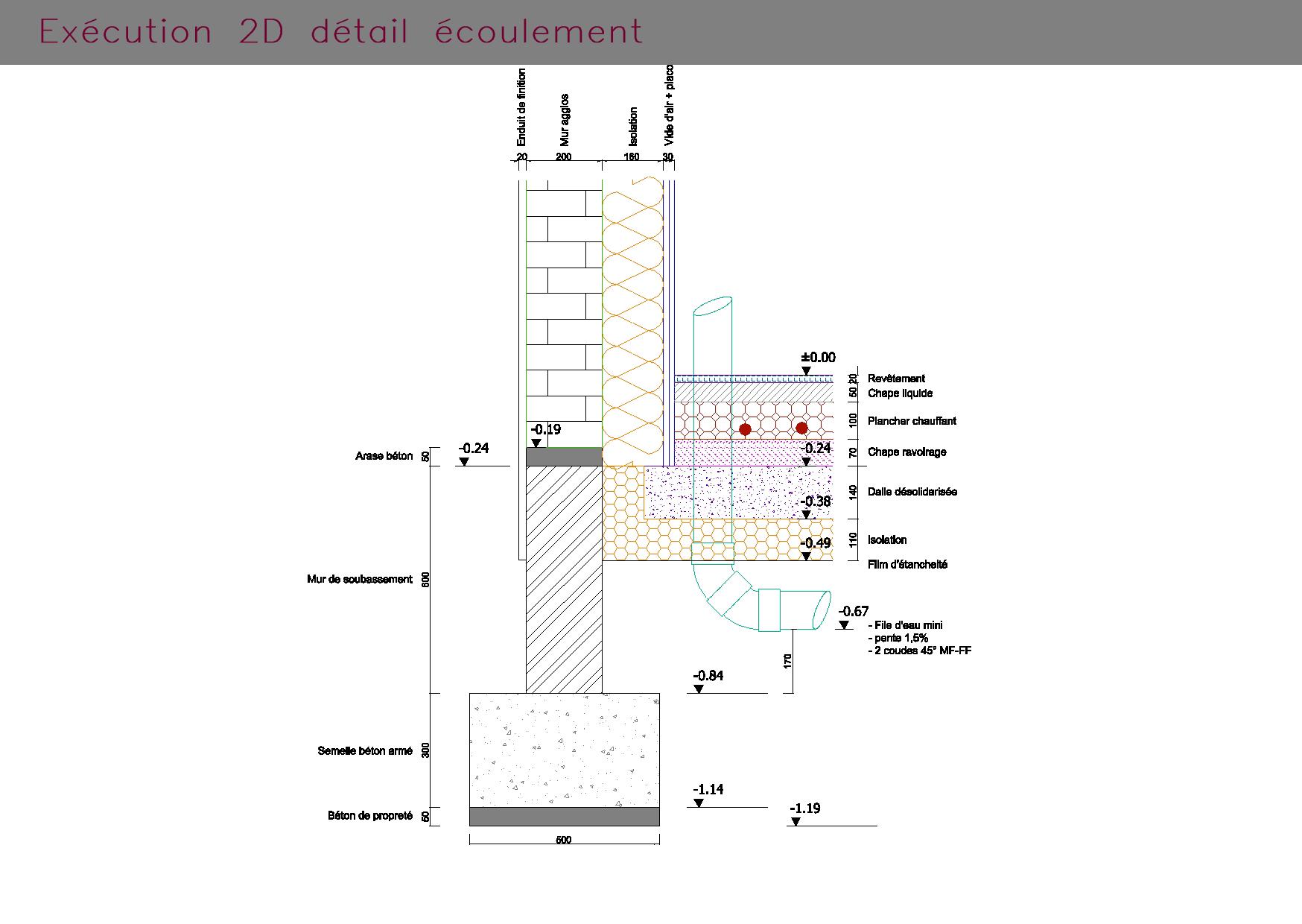 Plan d'exécution en 2D et détails écoulement